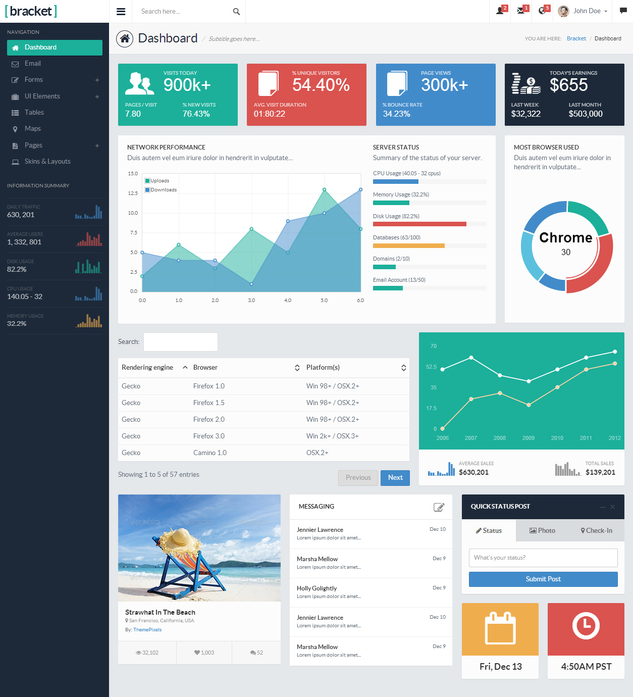 40 Best HTML5 Flat Design Templates in 2017 - Responsive Miracle