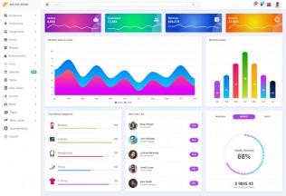 Bulona – Premium Responsive Angular 10+ Admin HTML5 Template