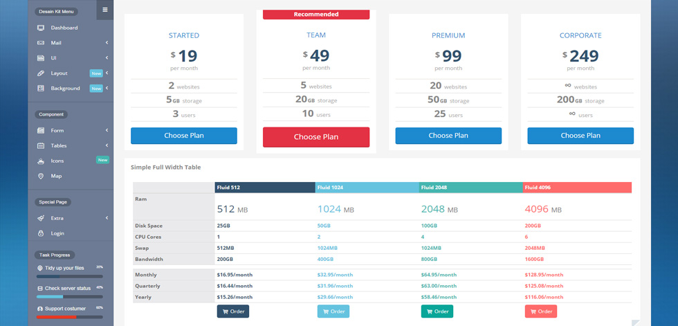 html table template elcho table