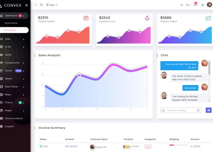Convex – Premium Responsive Angular 6 Admin Dashboard Template