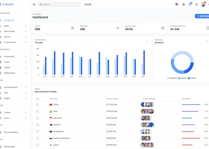 D-Board – Premium Responsive Next.js Admin HTML5 Template