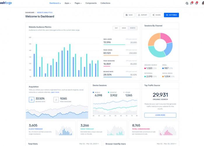 Dashforge – Premium Responsive Admin Dashboard HTML5 Template