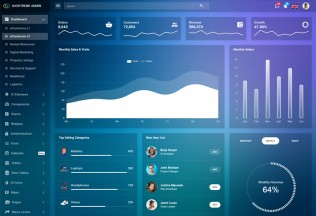 Dashtreme – Premium Responsive Angular 10+ Admin HTML5 Template