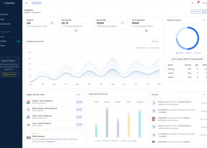 Dastone – Premium Responsive Admin Dashboard HTML5 Template