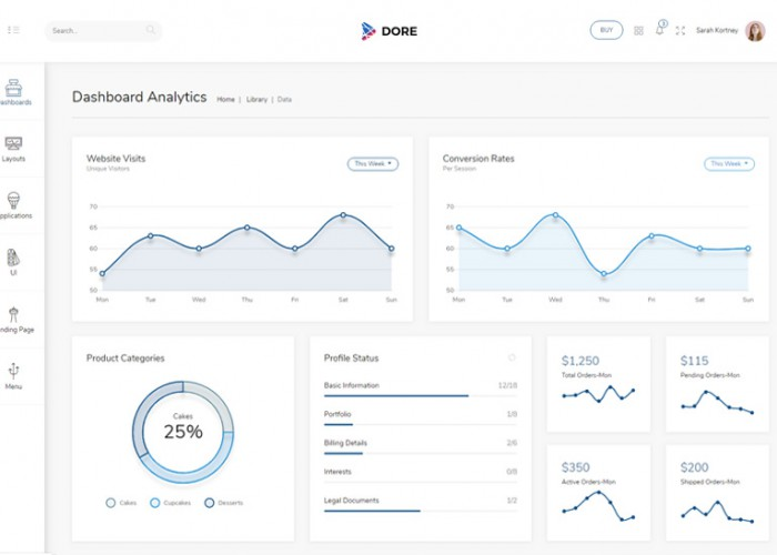 Dore – Premium Responsive Bootstrap 4 Admin Saas HTMl5 Template