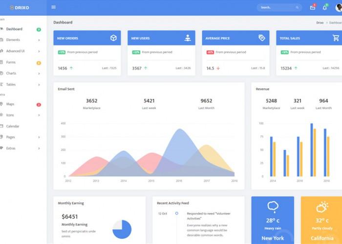 Drixo – Premium Responsive Dashboard Admin HTML5 Template