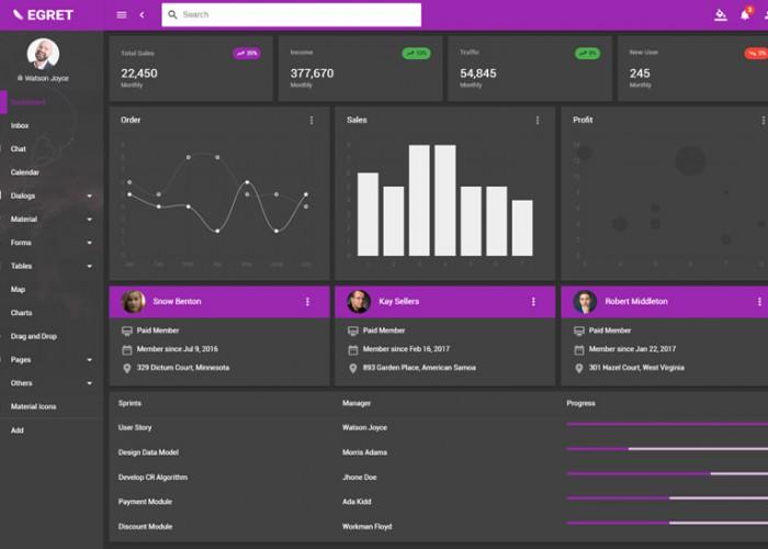 Egret – Premium Responsive Angular 8 Material Design Admin HTML5 Template