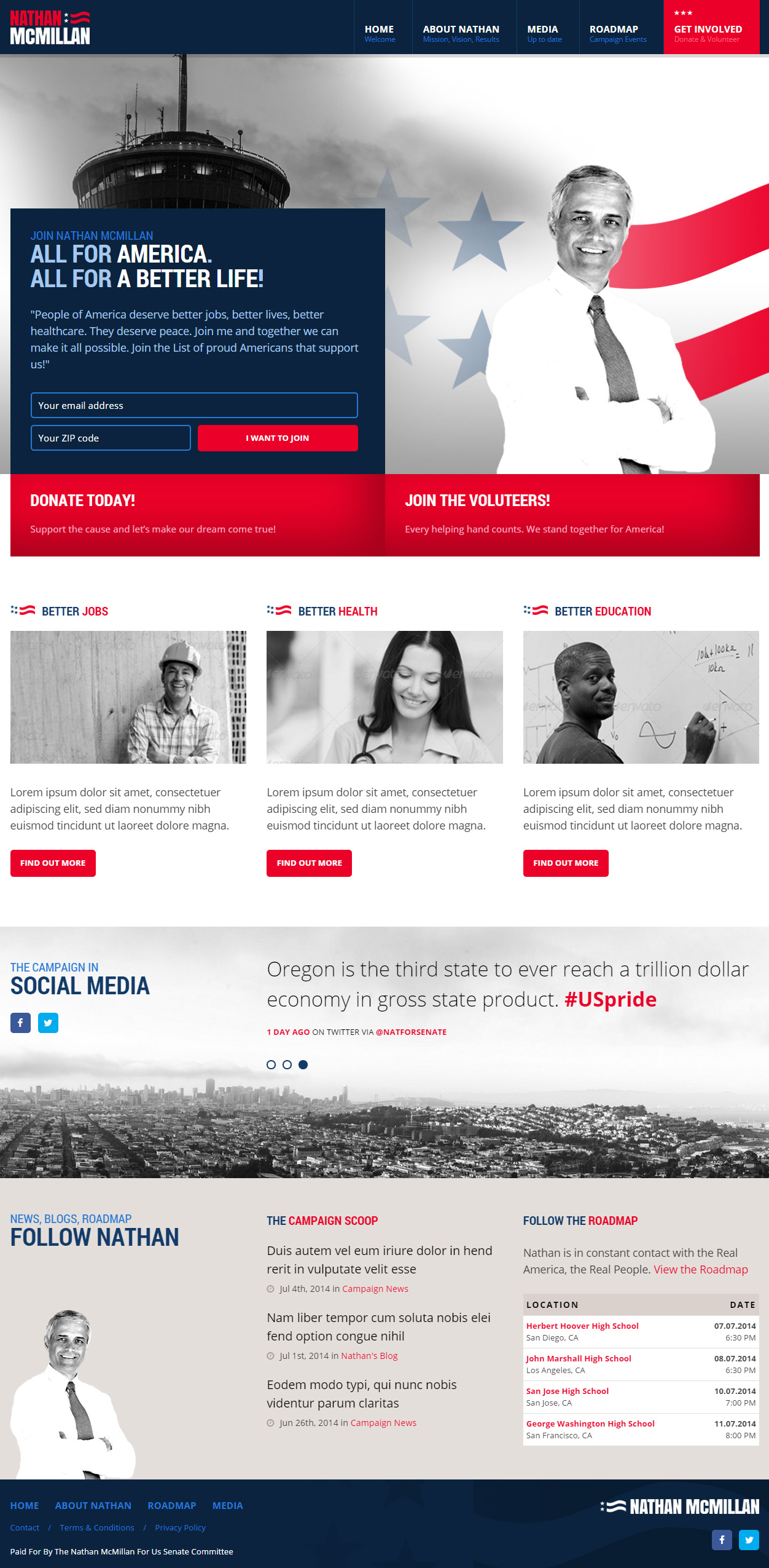 5 Best Html5 Political Website Templates 2018 Responsive Miracle