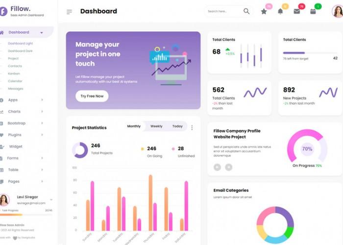 Fillow – Premium Responsive Saas Admin Dashboard HTML5 Template