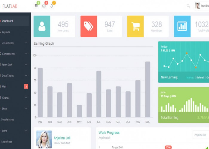 FlatLab – Premium Responsive Admin Dashboard Template