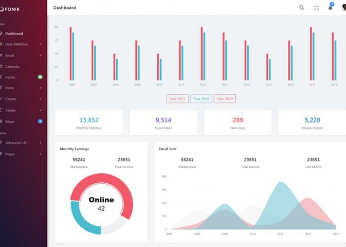 Fonik – Premium Responsive Bootstrap 4 Admin HTML5 Template