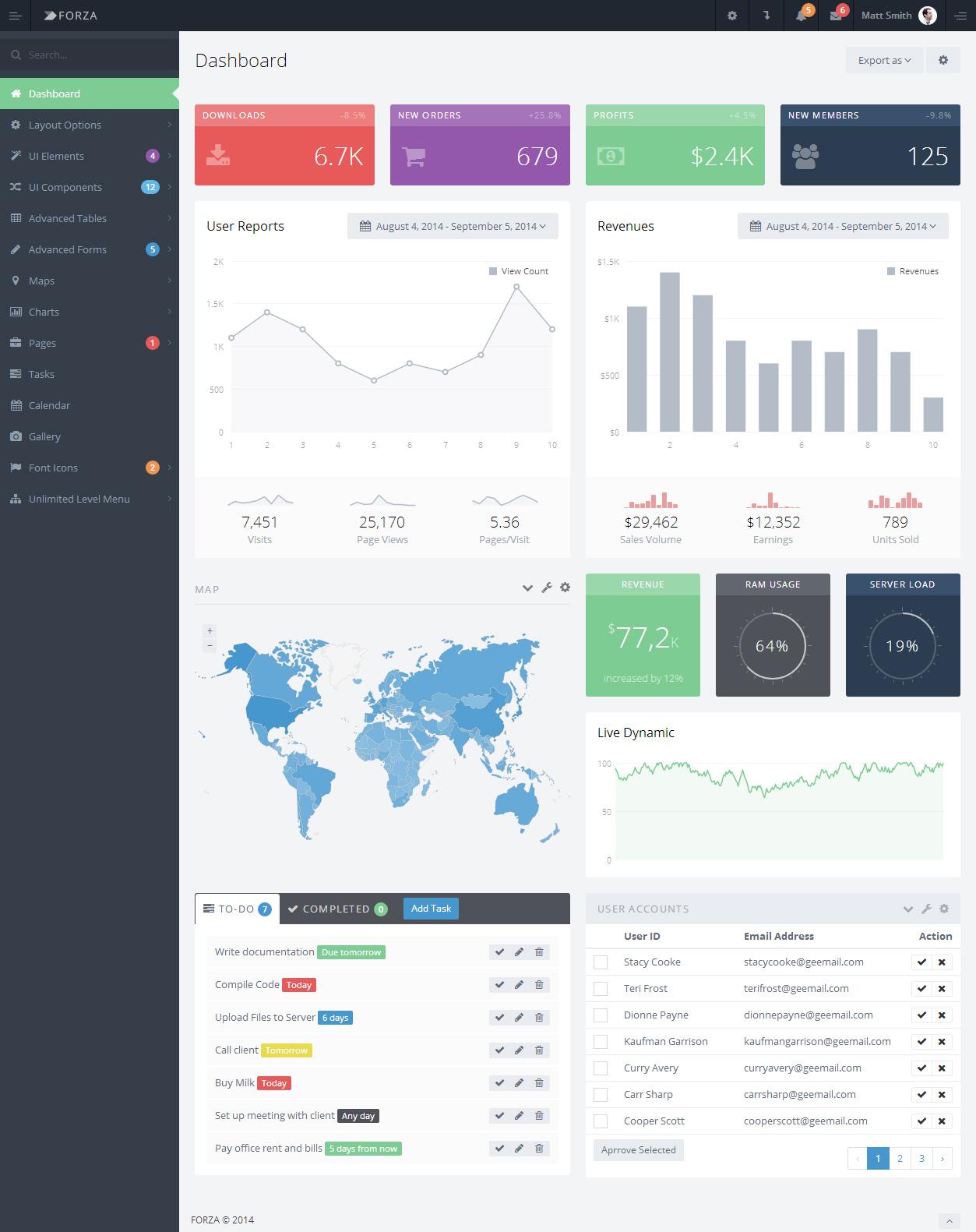 Forza - Premium Responsive AngularJS HTML5 Template