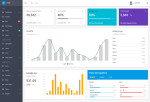 Fuse – Premium Responsive Material Design Admin HTML5 Template
