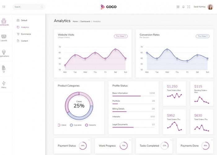 Gogo – Premium Responsive React Admin Dashboard HTML5 Template