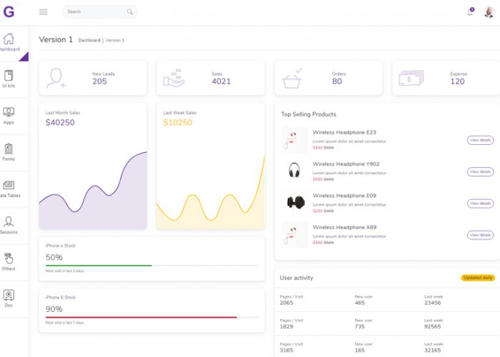 Gull – Premium Responsive Angular 7 Admin Dashboard HTML5 Template