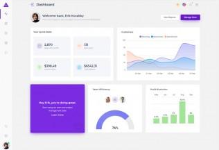 Huro – Premium Responsive Admin and Webapp UI Kit HTML5 Template