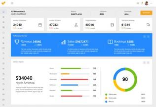 JustDo – Premium Responsive Angular 7 Admin HTML5 Template