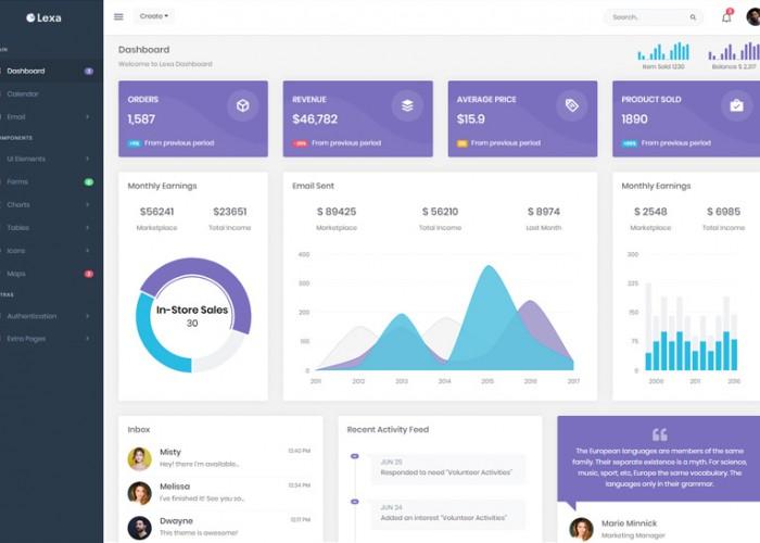 Lexa – Premium Responsive Admin Dashboard HTML5 Template