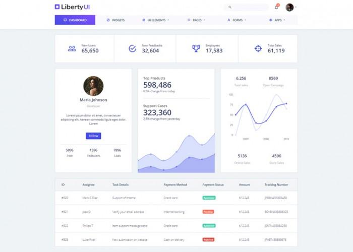 LibertyUI – Premium Responsive Bootstrap 4 Admin HTML5 Template