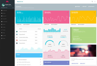 Material Lite – Premium Responsive AngularJS Admin Dashboard HTML5 Template