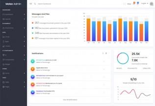 Matex – Premium Responsive Material Design Admin HTML5 Template