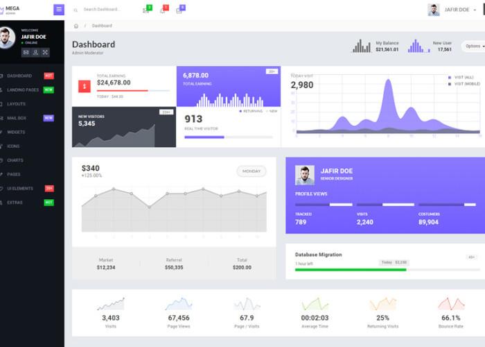 Mega – Premium Responsive Admin Web App with AngularJs HTML5 Template