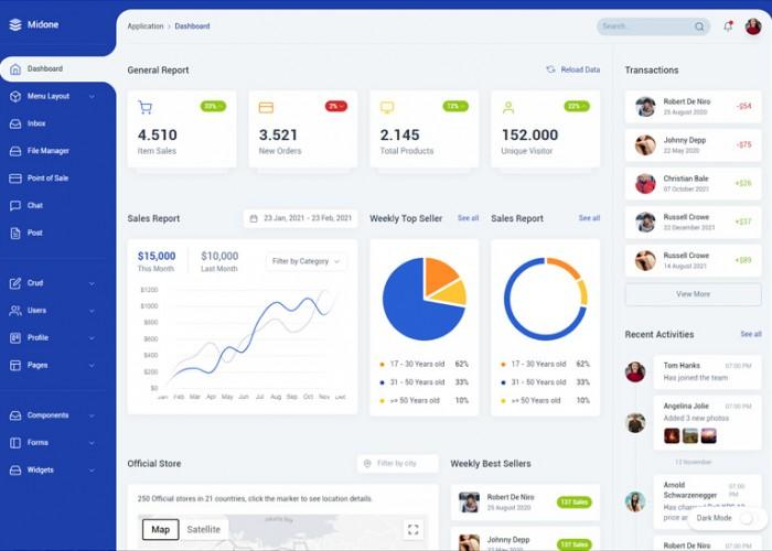 Midone – Premium Responsive Vue 3 Admin Dashboard HTML5 Template