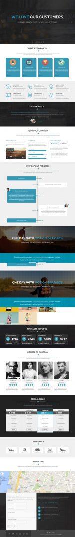 5+ Best Responsive Blog HTML5 Templates in 2014