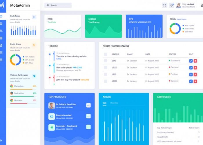 MotaAdmin – Premium Responsive Admin Dashboard HTML5 Template