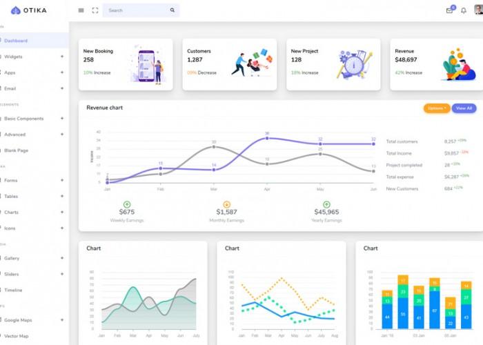 Otika – Premium Responsive Admin Dashboard HTML5 Template