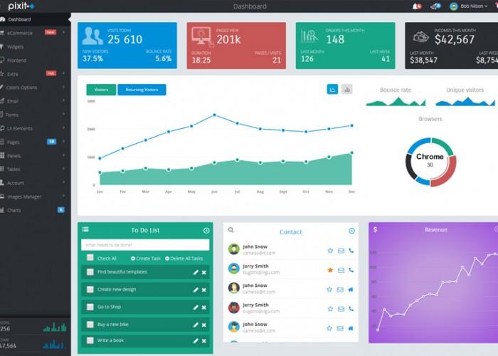 Pixit – Premium Responsive Admin & Frontend Template
