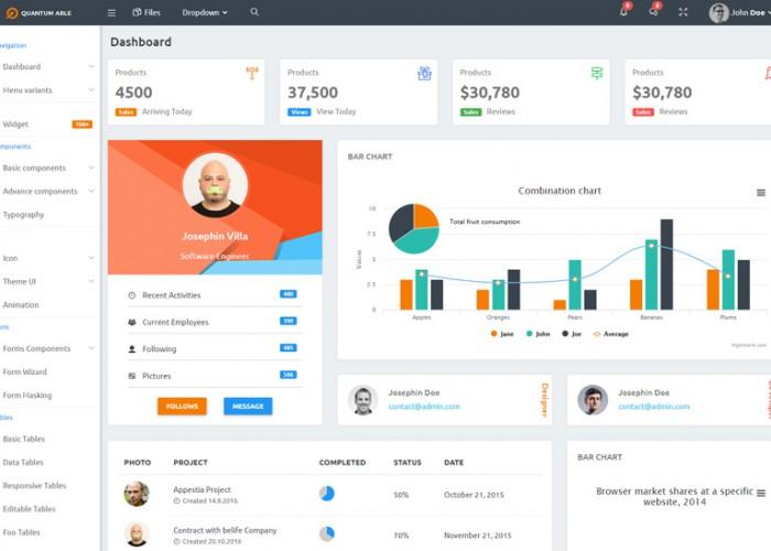 Quantum – Premium Responsive Bootstrap 4 Admin HTML5 Template