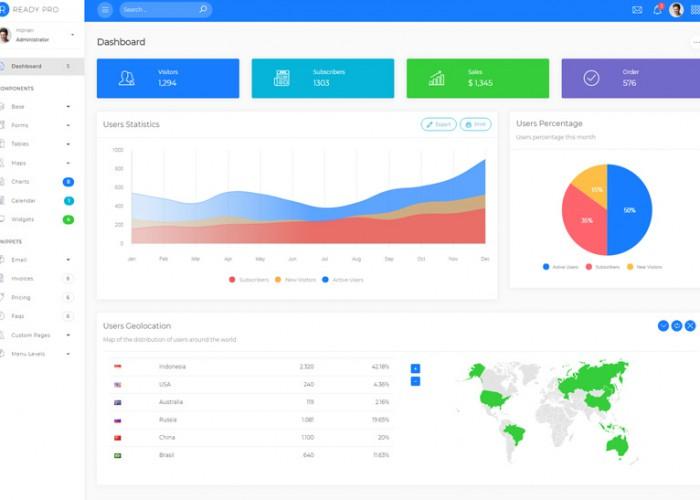 Ready Pro – Premium Responsive Bootstrap Admin HTML5 Template