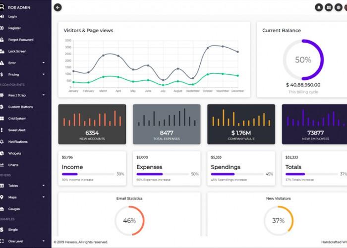 Roe – Premium Responsive ReactJS Admin Dashboard HTML5 Template