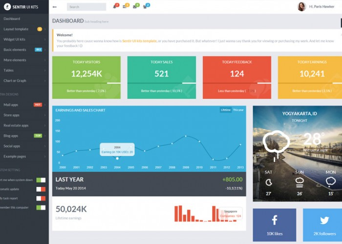 Sentir – Premium Responsive Admin Dashboard Template