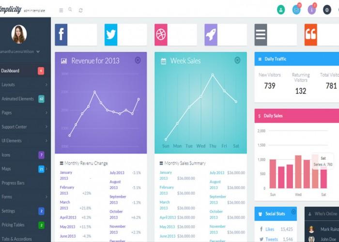 Simplicity – Premium Responsive Bootstrap 3 Admin Pack