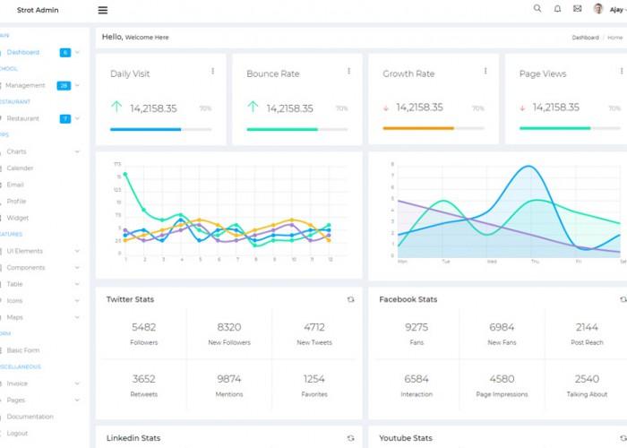Strot Admin – Premium Responsive Dashboard Admin HTML5 Template