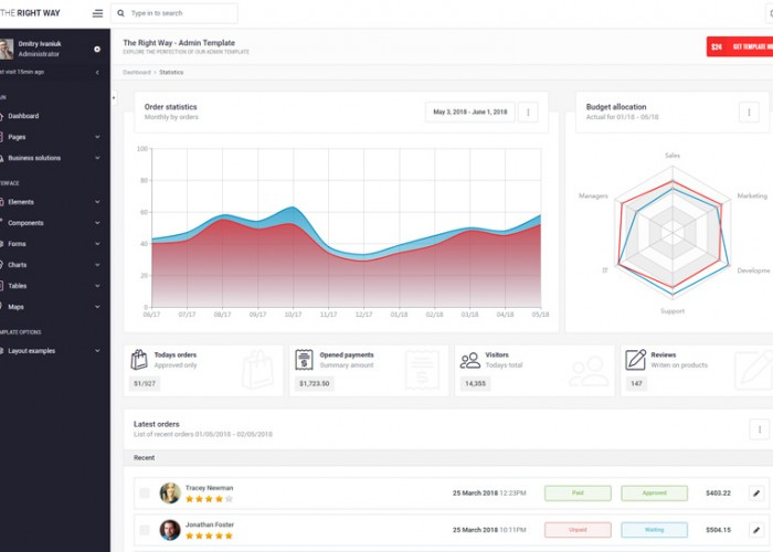 The Right Way – Premium Responsive Bootstrap 4 Admin HTML5 Template