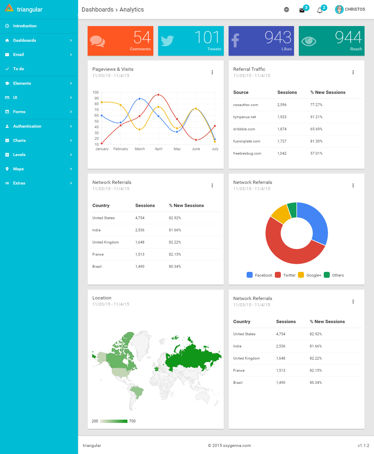 Google Material Design Bootstrap Templates