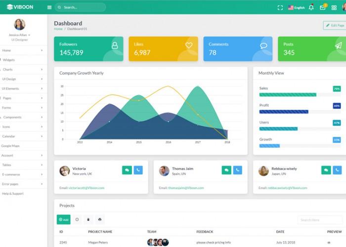 Viboon – Premium Responsive Admin Dashboard HTML5 Template