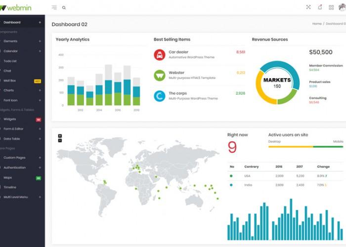 Webmin – Premium Responsive Angular 7 Admin Dashboard HTML5 Template