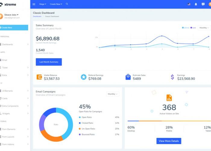 Xtreme – Premium Responsive Angular 8 Admin HTML5 Template